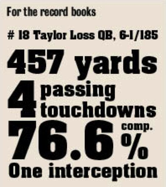 Senior Quarterback Taylor Loss, should he stay on his current streak, is on pace to break his own school record of 2667 passing yards this season.