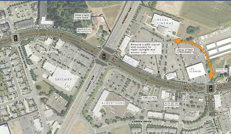 by: WASHINGTON COUNTY DEPARTMENT OF LAND USE AND TRANSPORTATION - After discussion among property owners, the county and city, plans are to remove a traffic signal along Tualatin-Sherwood Road at the entrance to the Albertson's complex and Regal Cinemas.