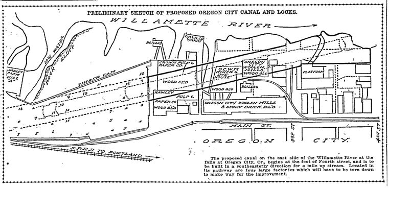 by: 1911 RENDERING FROM THE OREGONIAN - A proposed canal route would have taken out Willard Hawley's flagship Imperial Mills as well as several other industrial buildings.