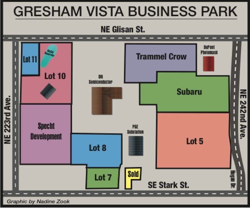OUTLOOK GRAPHIC: NADINE ZOOK - After the sale, 105 of 181 acres at Vista Park would be developed.