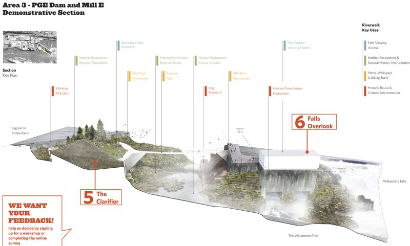 RENDERING COURTESY: SNOHETTA - An explorer path is designed to give the public access to the dam owned by PGE next to Willamette Falls.