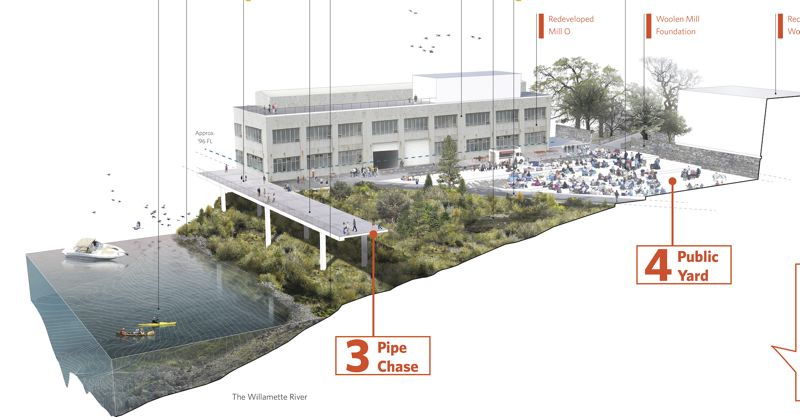 Designs unveiled for Oregon City Riverwalk to Willamette Falls