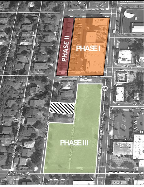 SOURCE: PDC - Alberta Commons is phase III of the PDCs double block plan along Martin Luther King Jr. Boulevard.
