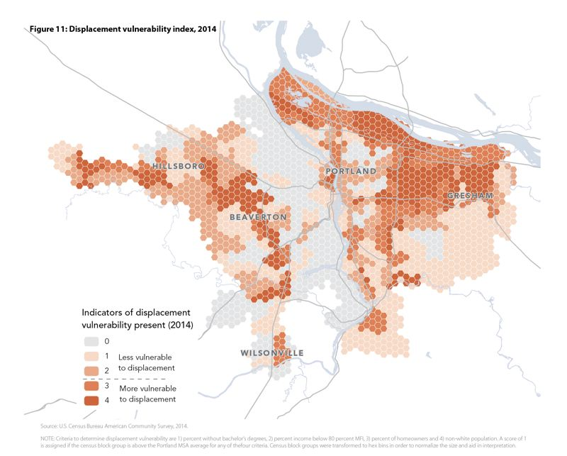 VALUE OF JOBS COALITION - People living outside a handful of urban areas in the Portland region are vulnerable to displacement because of stagnating wages and increasing housing costs.
