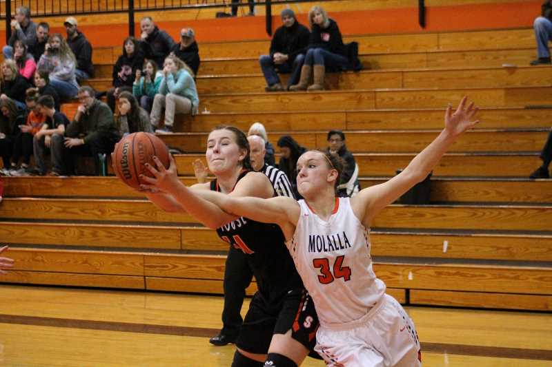Molalla girls grab third win in a row