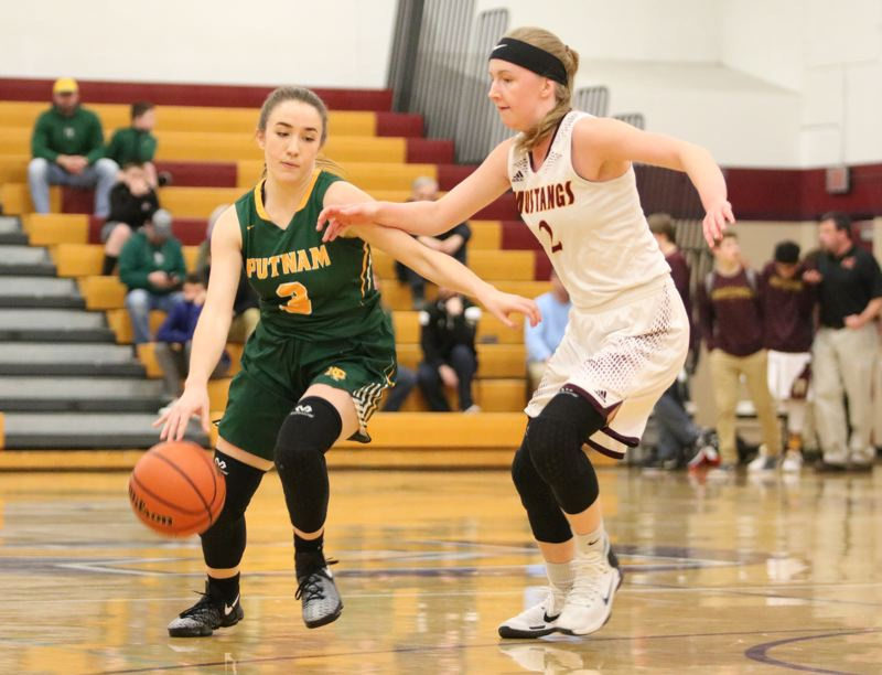 Third-quarter surge lifts Putnam past Milwaukie