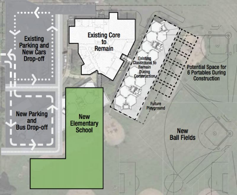 COURTESY OF THE TIGARD-TUALATIN SCHOOL DISTRICT - James Templeton Elementary School will get a new building, with part of the existing building being converted for use as an early learning center.
