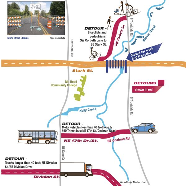 OUTLOOK GRPAHIC - A closure on Stark Street between 257th and Troutdale Road is expected to stretch through October.