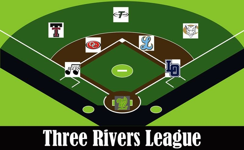 TIDINGS PHOTO ILLUSTRATION: MILES VANCE - The latest look at the Three Rivers League - as presented by the OSAA's Classification and Districting Committee - would keep much of the  league's current membership, moving just Newberg and Sherwood out and Oregon City into the TRL.