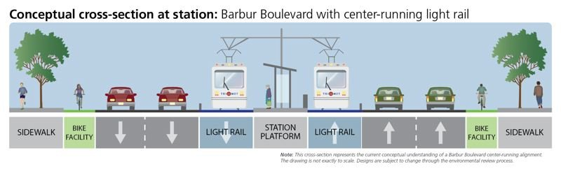 ILLUSTRATIONB COURTESY OF METRO - One design would put a light-rail line down the middle of a much-widened Barbur Boulevard, with sidewalks, bike lanes and two vehicle lanes in each direction.