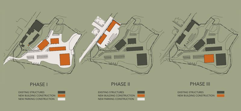 RENDERING COURTESY: CITY OF OC - Oregon City plans an expansion of its Public Works Department Operations Center in the following phases.
