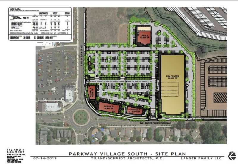 COURTESY CITY OF SHERWOOD - A family entertainment and fun center is being proposed south of the Walmart Superstore.