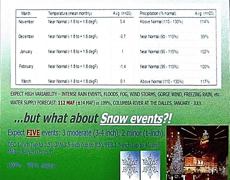 ERIC NORBERG - In this slide, Hydrologist and Meteorologist Kyle Dittmer makes his bold forecast for an even snowier winter for us this year - a season like last year, with moderate temperatures, much rain, and with FIVE snow events. Will he be right again?   Winter weather_006.jpg  Eric Norberg Veteran Meteorologist Rod Hill, currently featured on the morning news at KGW-TV, was last to present - and forecast a widely different winter here than did Dittmer.   Winter weather_007.jpg  Eric Norberg Rod Hill surprised the AMS conference with a widely different winter forecast for Portland than any of the other presenters, with cold periods but little if any snow; and for the winter and for the whole year, much less rain than last year - and much less than usual, here, too.