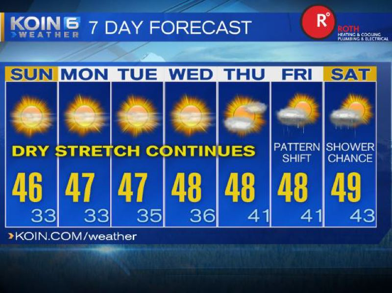 KOIN 6 NEWS - The chill factor created high winds makes temperatures feel even colder than forecast.