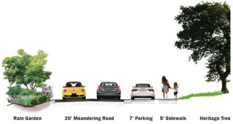 PHOTO COURTESY OF CITY OF LAKE OSWEGO - Concept art shows a cross-section of the new D Avenue. The sidewalk would always be separated from the road by either landscaping, stormwater treatment rain gardens, existing heritage trees or parking spaces.
