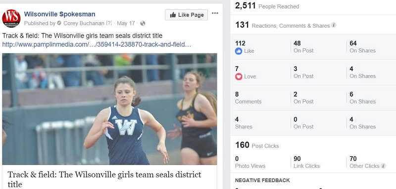In a measurement of enthusiasm, likes on Spokesmans Facebook page were dominated by prep sports.