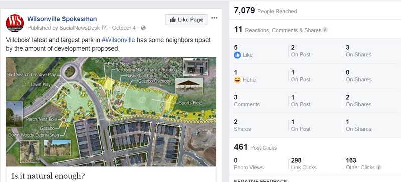 A story this fall about a park proposal in Villebois topped the charts for overall reach on the Spokesmans Facebook page.