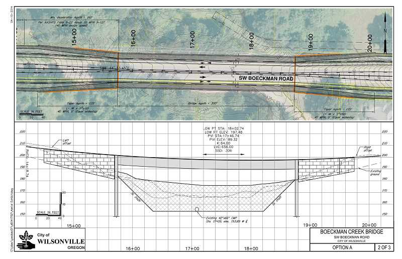 SUBMITTED PHOTO: CITY OF WILSONVILLE - The City released preliminary designs of the Boeckman dip Bridge project.
