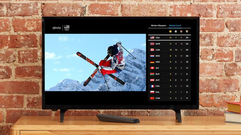 COURTESY: COMCAST - Constantly refreshed medal tables are part of the promise of the Xfinity service for Winter Olympics fans, as is voice search for details such as background music. Television is like the web, only the screen is bigger.