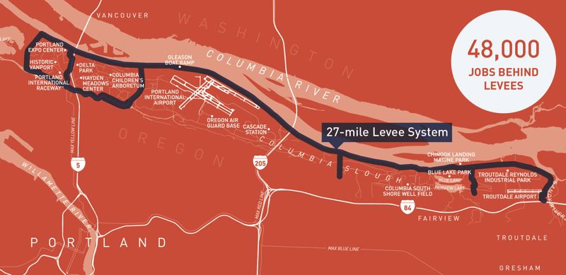 COURTESY LEVEE READY COLUMBIA  - More than 48,000 people work in the floodplain of the Columbia River. A colloborative group called Levee Ready Columbia says it's time for the entire urban area to lend a hand with  levee system funding to protect the area from floods.