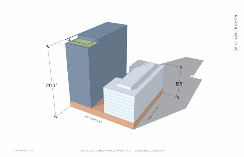 PAMPLIN MEDIA GROUP: FILE PHOTO. SUBMITTED: GUARDIAN REAL ESTATE - Sketches show the blocks plans for a step-down in height, designed with the intention of compromising.