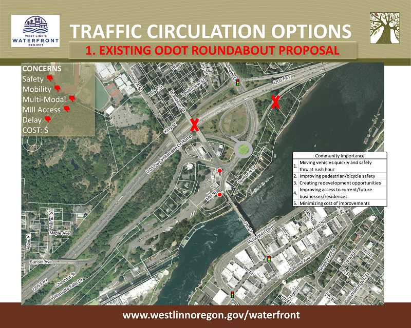 SUBMITTED GRAPHICS - The first option for traffic realignment would see ODOT install a roundabout near the Arch Bridge.