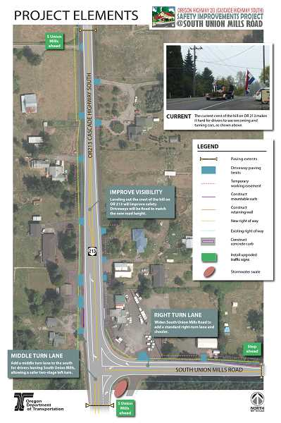 COURTESY PHOTO: ODOT - ODOT's contractor will begin paving Highway 213 this week as a part of their Safety Improvements Project at South Union Mills, illustrated here.