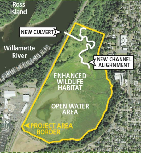 COURTESY: PORTLAND BUREAU OF ENVIRONMENTAL SERVICES - Map shows where new culvert and channel alignment will take place during four-month habitat improvement project.