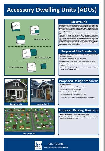 COURTESY CITY OF TIGARD - Here is what the prposed standards are for future Accessory Dwelling Units.