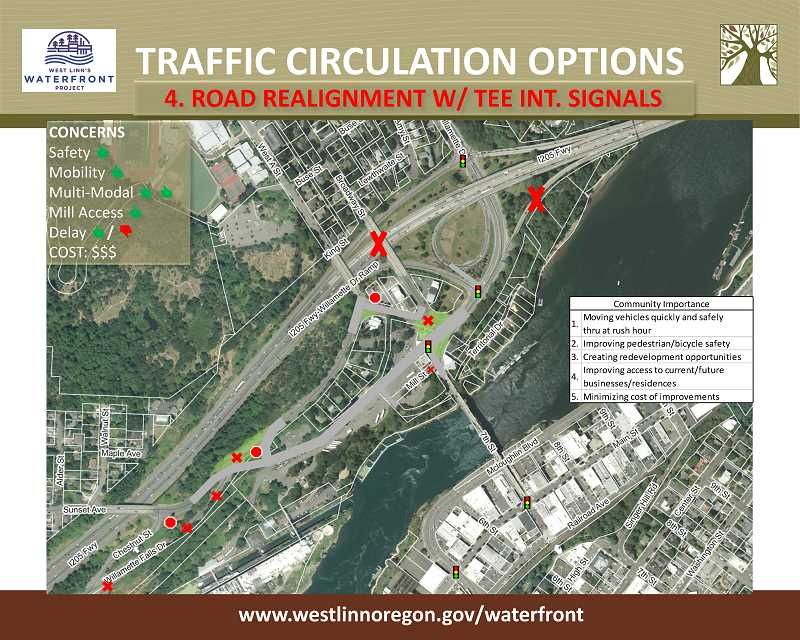 SUBMITTED PHOTO: CITY OF WEST LINN - Staff said members of the public generally favored this option for traffic realignment, though perhaps with roundabouts instead of traffic signals near the bridge.