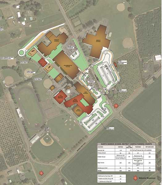 A look at what the North Marion School District master plan and what will be added or renovated.