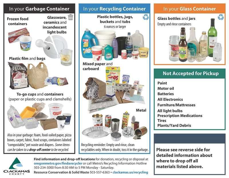 PHOTO COURTESY OF THE CITY OF LAKE OSWEGO - Confused about what you can toss into your recycling container? This graphic from the City of Lake Oswegos website offers some guidance. Find more information, including a slideshow called When in doubt, throw it out, at ci.oswego.or.us/recycle/recycling.