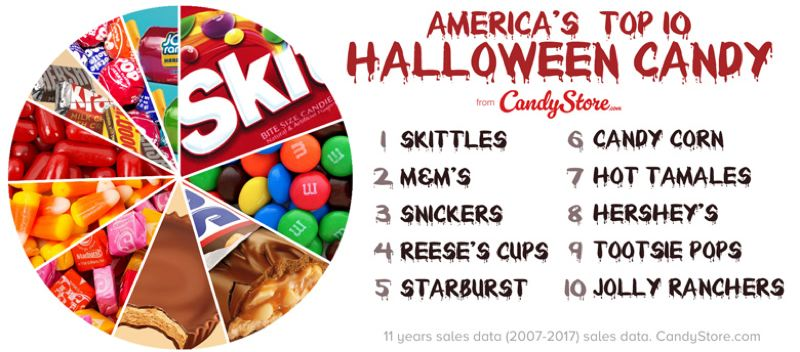 (Image is Clickable Link) CANDYSTORY.COM