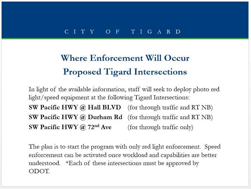 COURTESY OF CITY OF TIGARD - Here's where the City of Tigard plans to install photo red light cameras. The three intersections were selected based on such criteria as accidents and other factors.