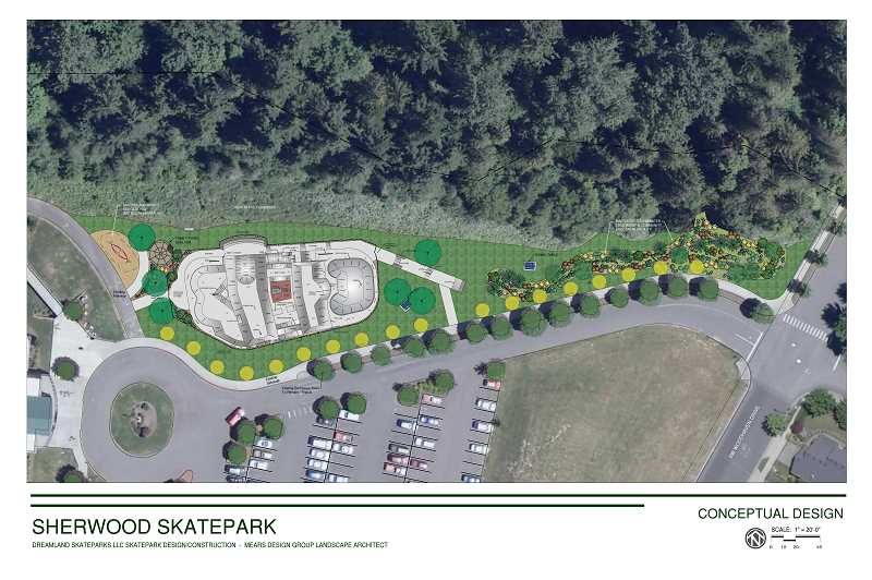 COURTESY: CITY OF SHERWOOD - This rendering shows plans for Sherwood's skate park, which will be located at the Sherwood Family YMCA.