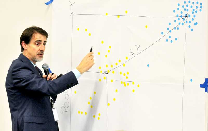 SETH GORDON - Interim superintendent Joe Morelock had participants place a yellow dot on a larger paper graph to represent their feelings on the current state of the school district and a blue dot for where they would like the district to be.