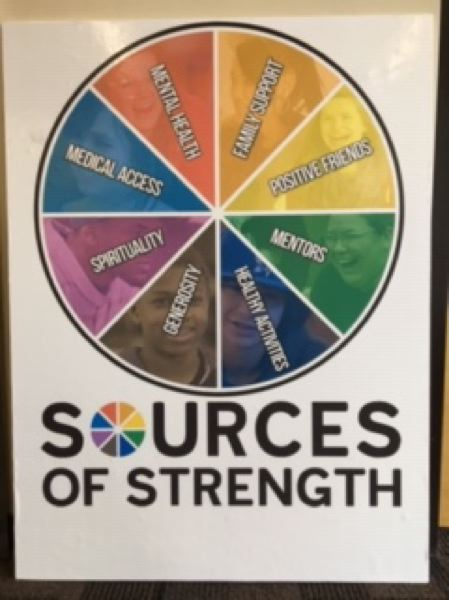 Sources of Strength wheel, identifies family support, positive friends, mentors, healthy activities, generosity, spirituality, medical access and mental health.