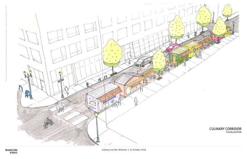 COURTESY: HENNEBERY EDDY ARCHITECTS - How one block of the Culinary Corridor might look on Southwest Ninth Avenue in downtown Portland if food carts are allowed to stay and vend on the public right of way. The corridor would happen after the giant Alder Street food pod makes way for a new tower on Block 216.