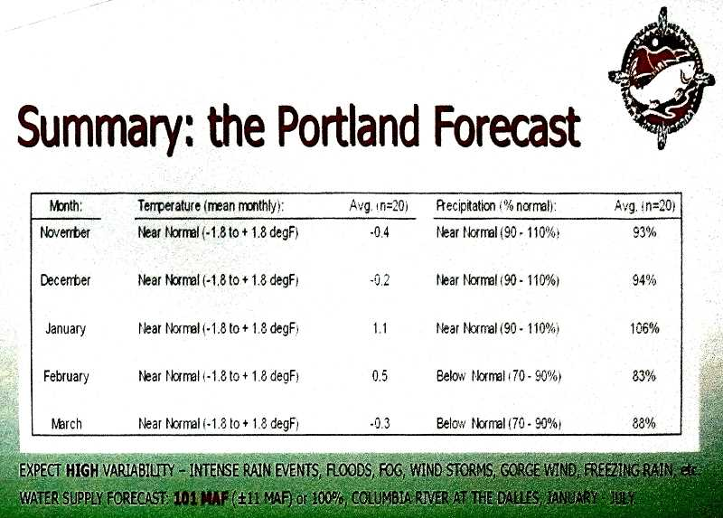 ERIC NORBERG - Forecaster Kyle Dittmer tends to present his annual forecast in tiny type. This close view will help you read his somewhat divergent forecast for the upcoming winter; he was the most accurate winter forecaster two years ago in the annual conference in October at OMSI.