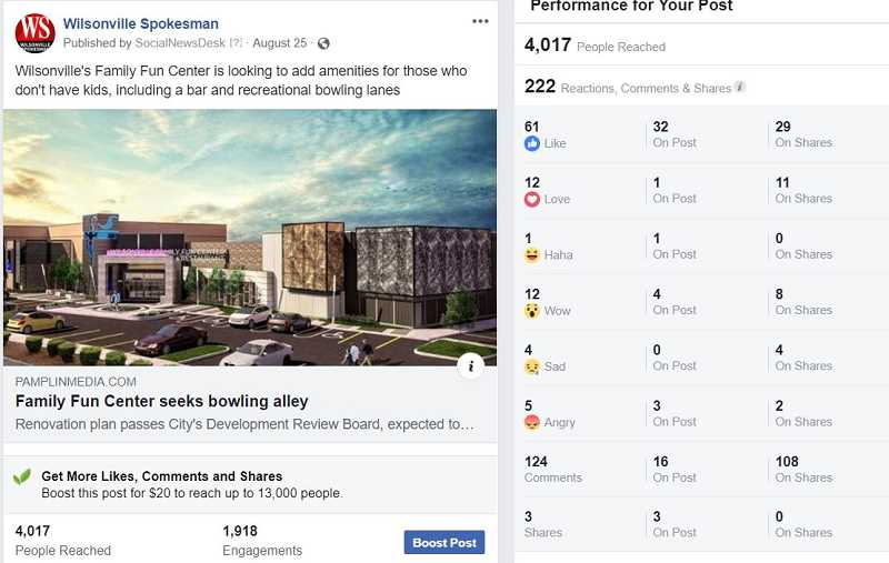 SPOKESMAN FACEBOOK - The remodeling/expansion at Family Fun Center really got people talking this year. The link to the news story about the project received the most commentss (124!) of any Spokesman Faceobook post and also the most overall reach.