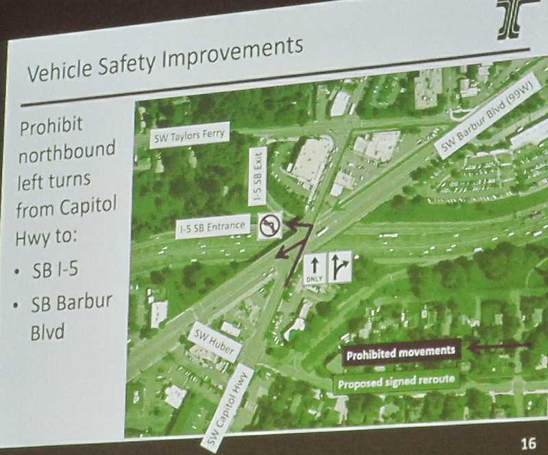 ODOT has unveiled the plan to prohibit left hand turns off of Capitol Highway northbound at the intersection with Barbur Boulevard.