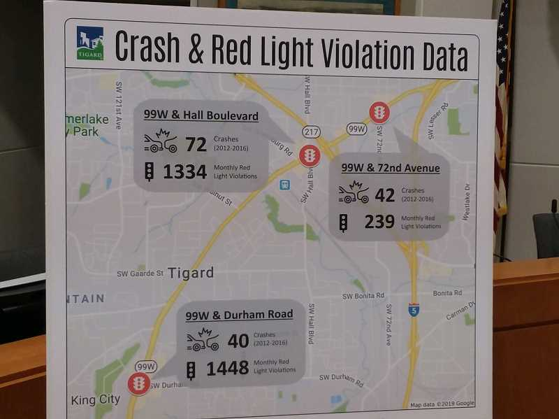 TIMES PHOTO: RAY PITZ - This graphic includes details of the intersections where the photo traffic enforcement will be installed.
