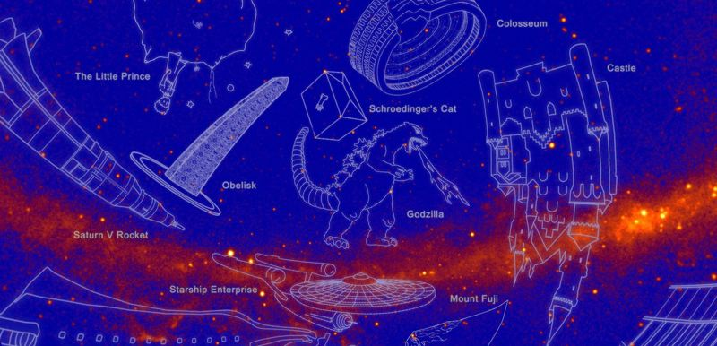 CONTRIBUTED PHOTO: NASA - If we all had gamma ray vision none of the stars that we normally see in the night sky would be visible. Instead, we would see a whole new sky of star-like points representing energetic objects such as distant quasars. NASA connected these gamma ray dots and came up with some very imaginative constellations.