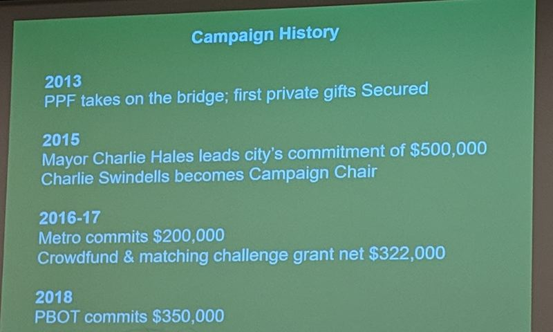PAMPLIN MEDIA GROUP: JOSEPH GALLIVAN   - Crowdfunding really pushed the project over the edge, proving it is popular.