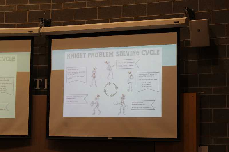 KRISTEN WOHLERS - The Knight Problem-Solving Cycle