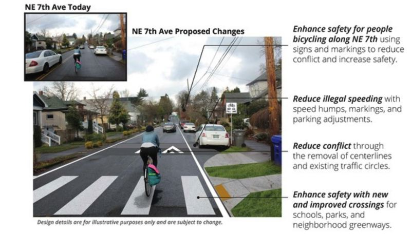 COURTESY PBOT - This diagram shows how Northeast Seventh Avenue in Portland could change following a new transit project.