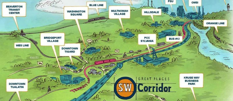 COURTESY METRO - A graphic showing landmarks along the potential Southwest Corridor MAX route.
