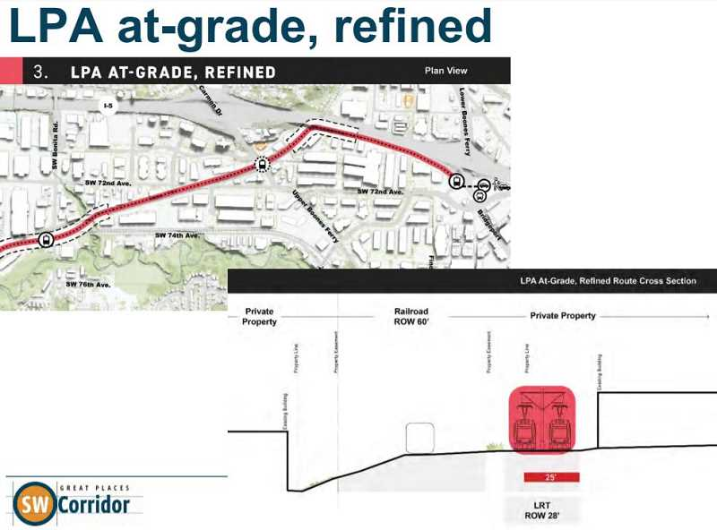 COURTESY OF TRIMET - This map shows the Southwest Corridor light rail route TriMet staff believes would have the fewest negative effects on the area.