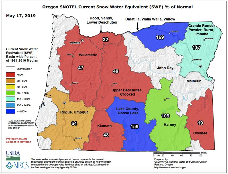 COURTESY PHOTO - This time last year, the snowpack in the Hood, Sandy, Lower Deschutes area was around 63% of normal. This year, the number is 32%.
