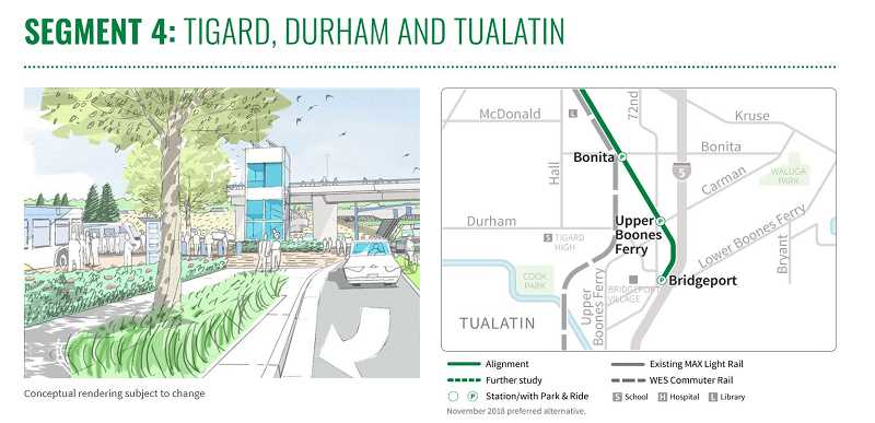 COURTESY OF TRIMET - Here's a more detailed look at the Southwest Corridor Light Rail Project as it comes into the area.